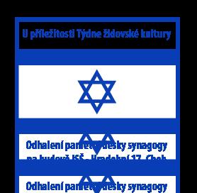 Odhalení pamětní desky židovské synagogy na budově ISŠ Hradební 17